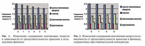 динамика конфликта с учетом деформации взаимоотношений его участников