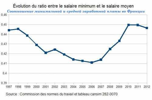 средняя зарплата в саратове в 2018