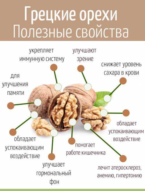 калорийность гречки: минимум килокалорий, но высокая питательная ценность